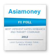 Asiamoney FI poll