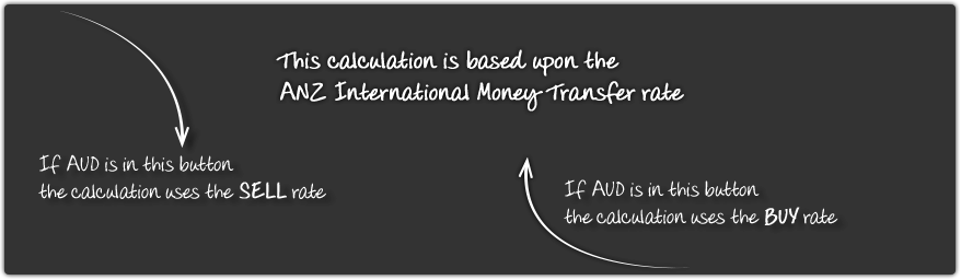 This calculation is based upon the ANZ International Money Transfer rate. If Australian Dollar is in the 'If I have' control the calculation uses the sell rate. If Australian Dollar is in the 'It is worth' control the calculation uses the buy rate.